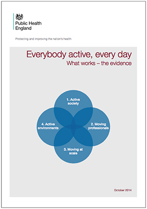 Everybody Active Everyday. What works - the evidence